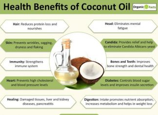 16 Proven Health Benefits And Uses Of Coconut Oil